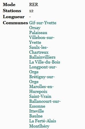 liste-des-communes-traversées-rer-g